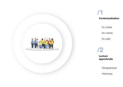 L'application permet de remettre en contexte l'information et ainsi d'en offrir une lecture approfondie.
