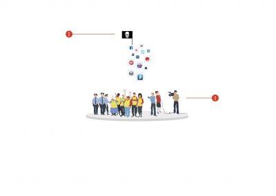 Prisme : une application pour répondre à la problématique des fausses informations.