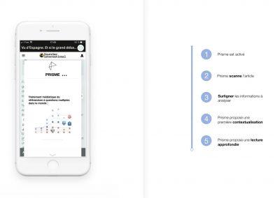 Fonctionnement de l'application Prisme.