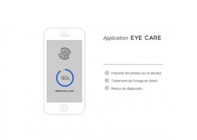 Fonctionnement de l'application | Eye Care