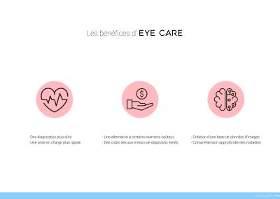 Les bénéfices | Eye Care